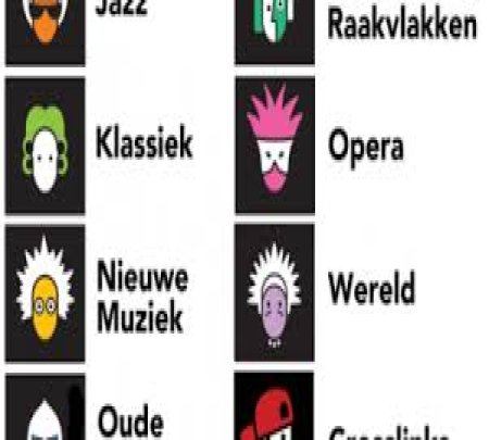 Concertzender Nederland