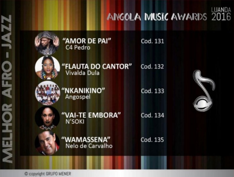 Vivalda Dula is Nominated for Angola Music Awards