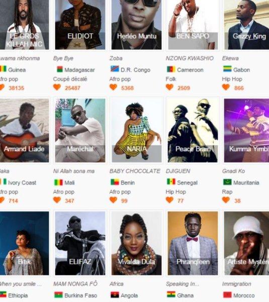 StarAfrica Sound  2015 Finalists
